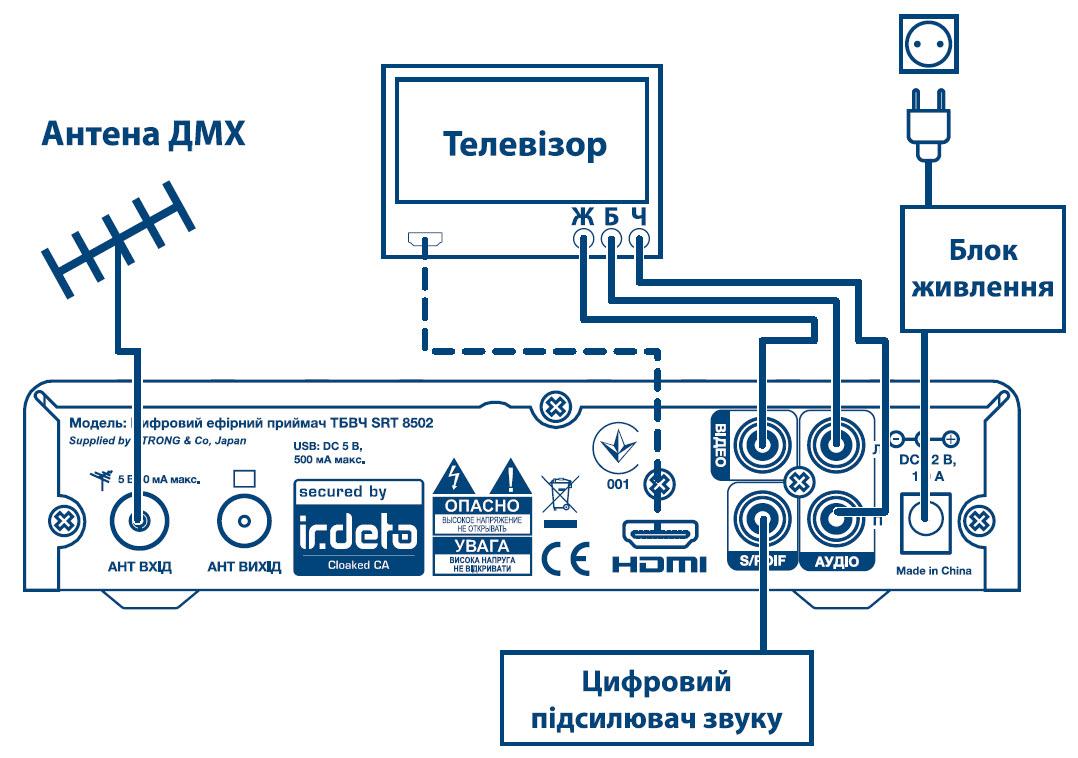 ... b T2/b, b DVB/b-b T2/b, ЦИФРОВОЕ ЭФИРНОЕ Т2 ТЕЛЕВИДЕНИЕ.